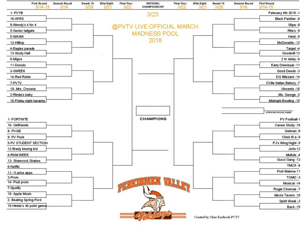 Valley March Madness Returns.