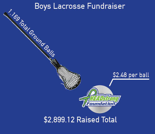 LAX and Headstrong Help Kids with Cancer